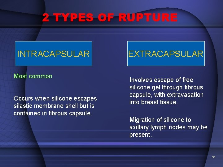 2 TYPES OF RUPTURE INTRACAPSULAR Most common Occurs when silicone escapes silastic membrane shell