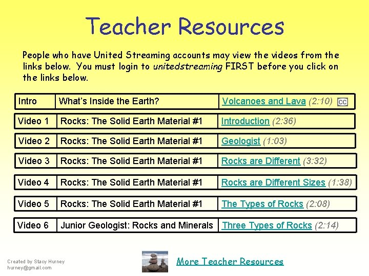 Teacher Resources People who have United Streaming accounts may view the videos from the