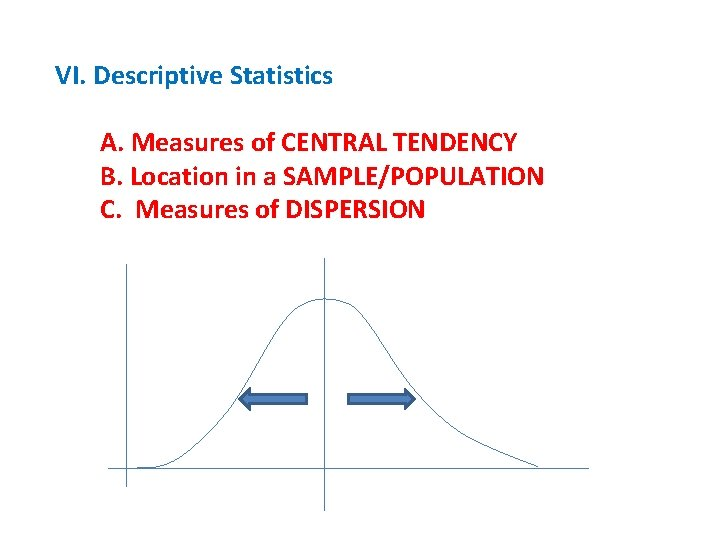 VI. Descriptive Statistics A. Measures of CENTRAL TENDENCY B. Location in a SAMPLE/POPULATION C.