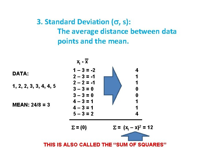 3. Standard Deviation (s, s): The average distance between data points and the mean.
