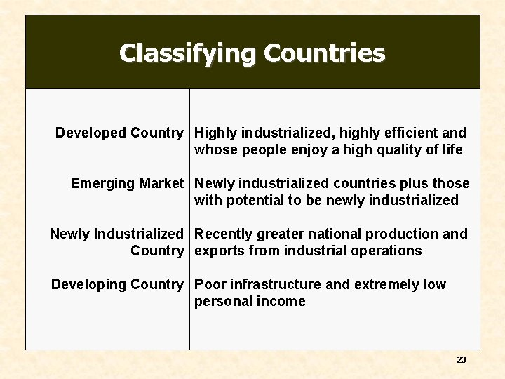 Classifying Countries Developed Country Highly industrialized, highly efficient and whose people enjoy a high