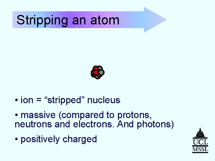 """Stripping an atom • ion = """"stripped"""" nucleus • massive (compared to protons, neutrons"""