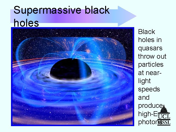 Supermassive black holes Black holes in quasars throw out particles at nearlight speeds and