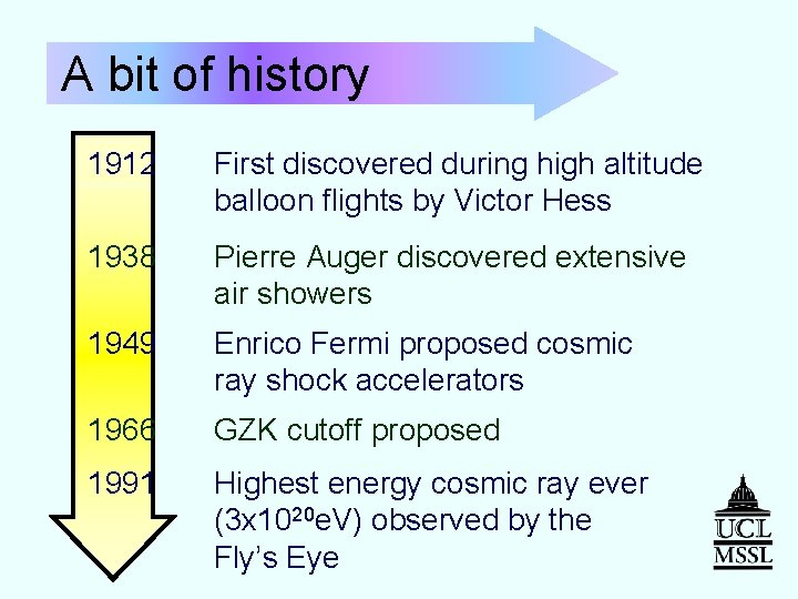 A bit of history 1912 First discovered during high altitude balloon flights by Victor