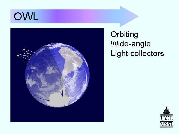 OWL Orbiting Wide-angle Light-collectors