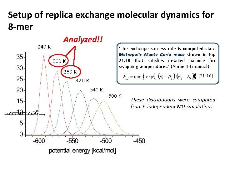 Setup of replica exchange molecular dynamics for 8 -mer 240 K Analyzed!! 'The exchange