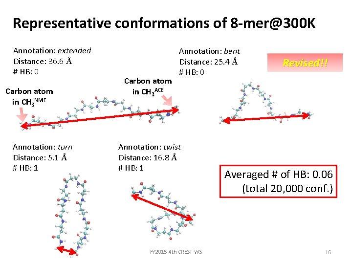 Representative conformations of 8 -mer@300 K Annotation: extended Distance: 36. 6 Å # HB: