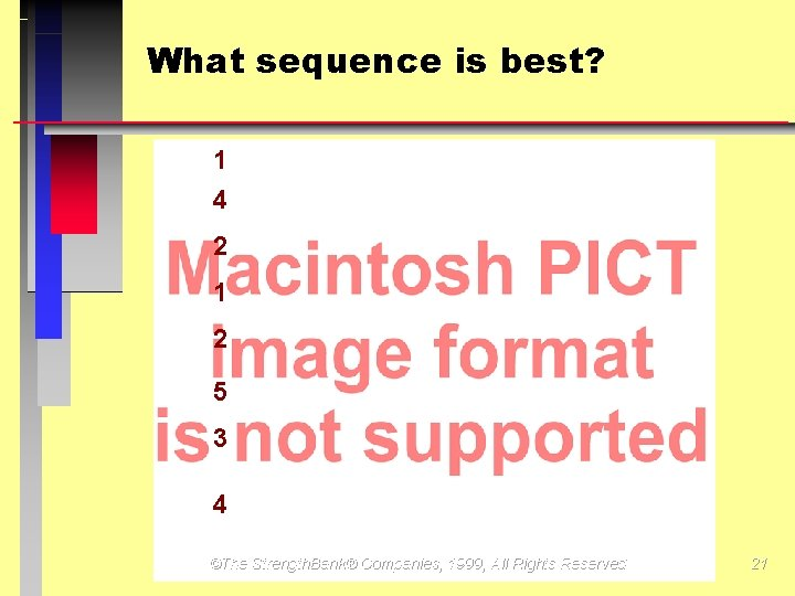 What sequence is best? 1 4 2 1 2 5 3 4 ©The Strength.