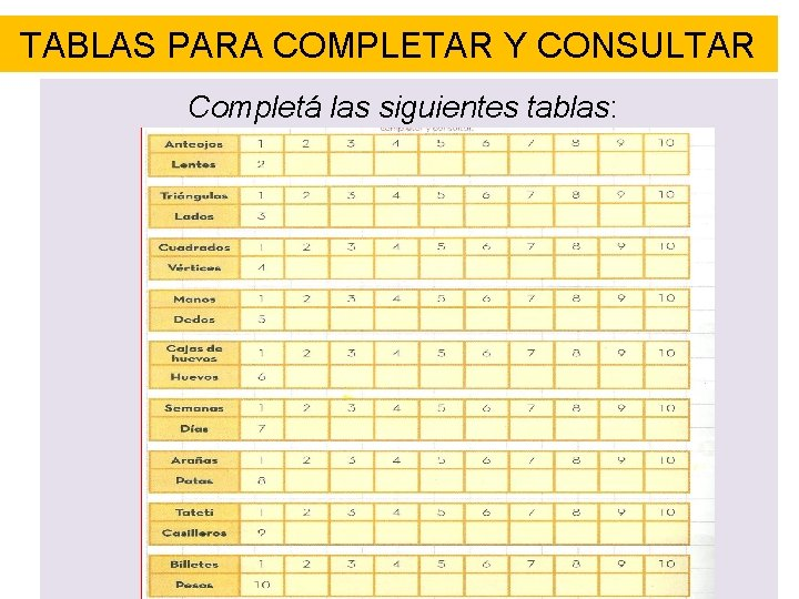 TABLAS PARA COMPLETAR Y CONSULTAR Completá las siguientes tablas: