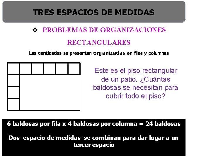 TRES ESPACIOS DE MEDIDAS v PROBLEMAS DE ORGANIZACIONES RECTANGULARES Las cantidades se presentan organizadas