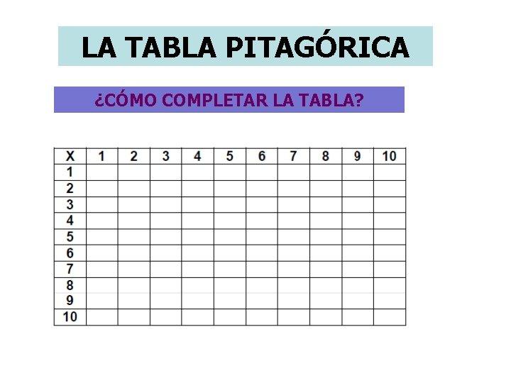 LA TABLA PITAGÓRICA ¿CÓMO COMPLETAR LA TABLA?