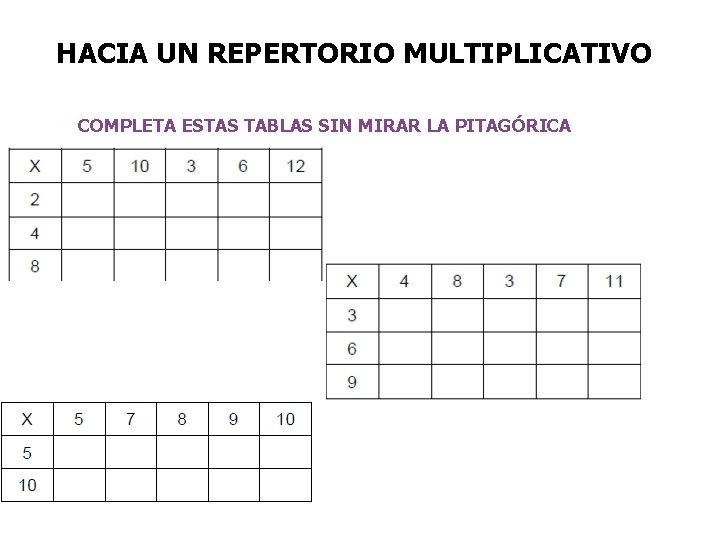 HACIA UN REPERTORIO MULTIPLICATIVO COMPLETA ESTAS TABLAS SIN MIRAR LA PITAGÓRICA