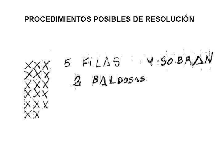 PROCEDIMIENTOS POSIBLES DE RESOLUCIÓN
