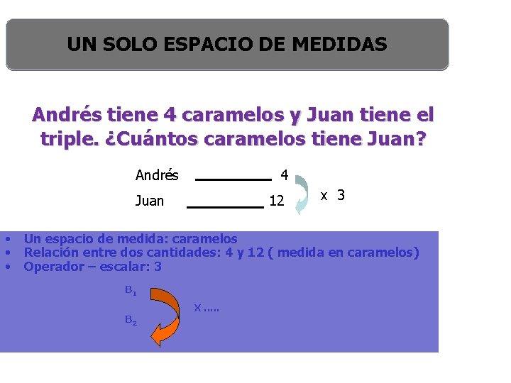 UN SOLO ESPACIO DE MEDIDAS Andrés tiene 4 caramelos y Juan tiene el triple.