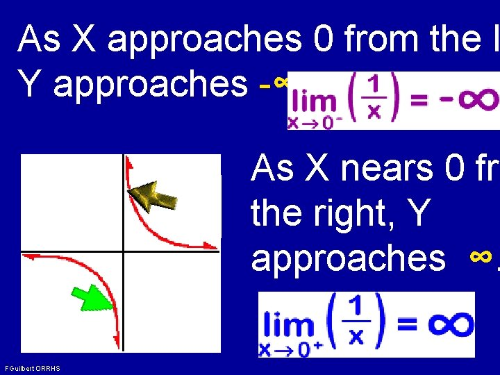 As X approaches 0 from the l Y approaches -∞. As X nears 0