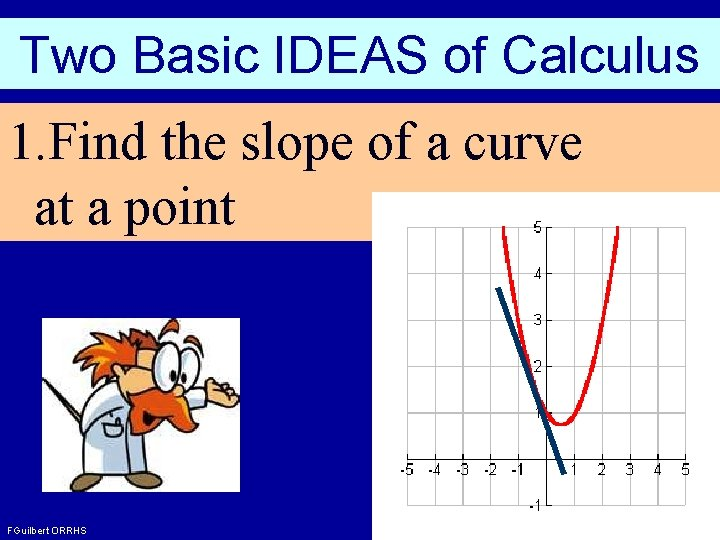 Two Basic IDEAS of Calculus 1. Find the slope of a curve at a