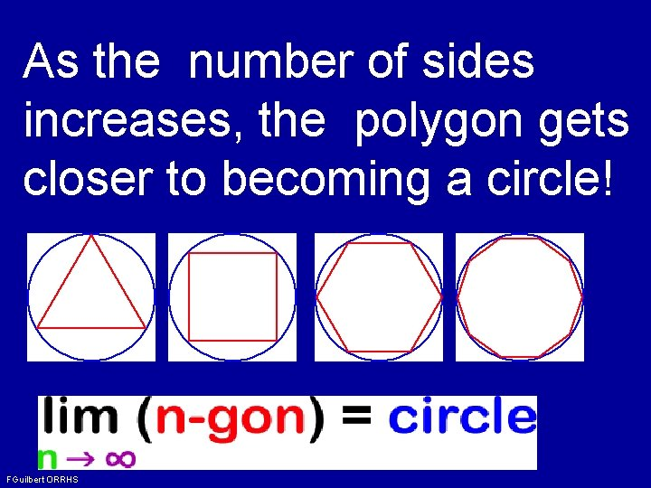 As the number of sides increases, the polygon gets closer to becoming a circle!