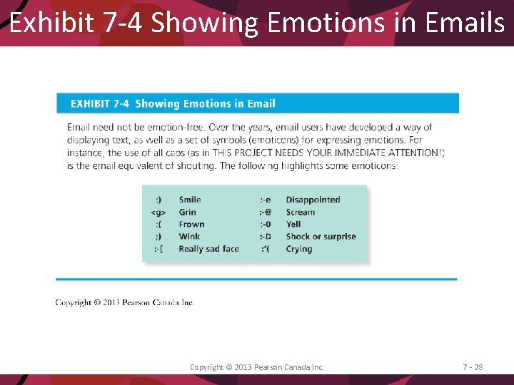 Exhibit 7 -4 Showing Emotions in Emails Copyright © 2013 Pearson Canada Inc. 7