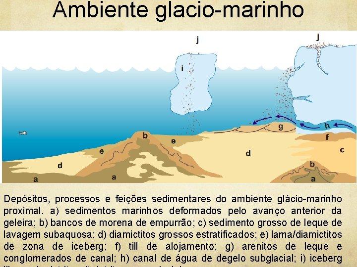 Ambiente glacio-marinho Depósitos, processos e feições sedimentares do ambiente glácio-marinho proximal. a) sedimentos marinhos