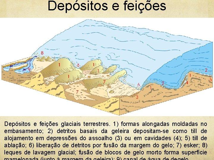 Depósitos e feições glaciais terrestres. 1) formas alongadas moldadas no embasamento; 2) detritos basais