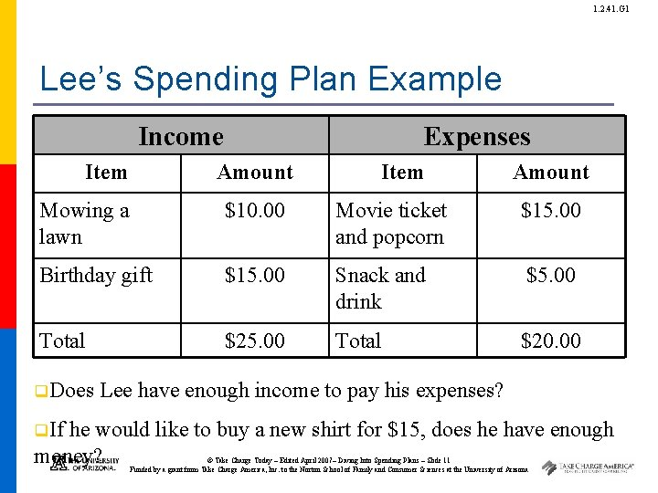 1. 2. 41. G 1 Lee's Spending Plan Example Income Item Expenses Amount Item