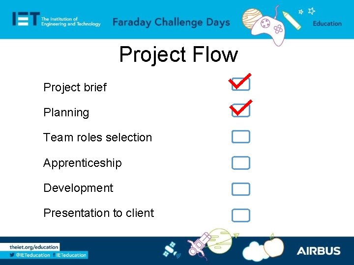 Project Flow Project brief Planning Team roles selection Apprenticeship Development Presentation to client