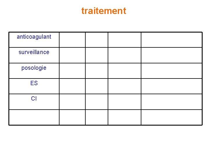 traitement anticoagulant surveillance posologie ES CI