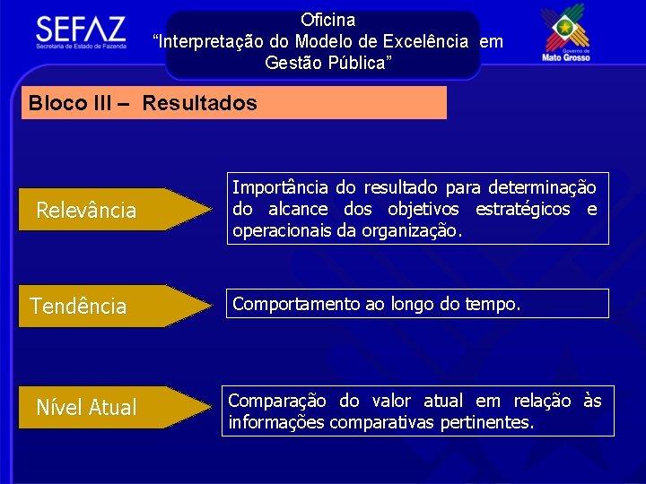 """Oficina """"Interpretação do Modelo de Excelência em Gestão Pública"""" Bloco III – Resultados Relevância"""