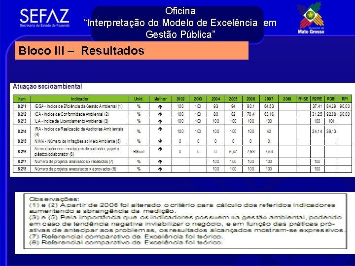 """Oficina """"Interpretação do Modelo de Excelência em Gestão Pública"""" Bloco III – Resultados"""