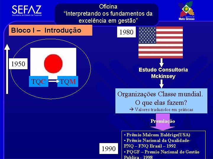 """Oficina """"Interpretando os fundamentos da excelência em gestão"""" Bloco I – Introdução 1980 1950"""