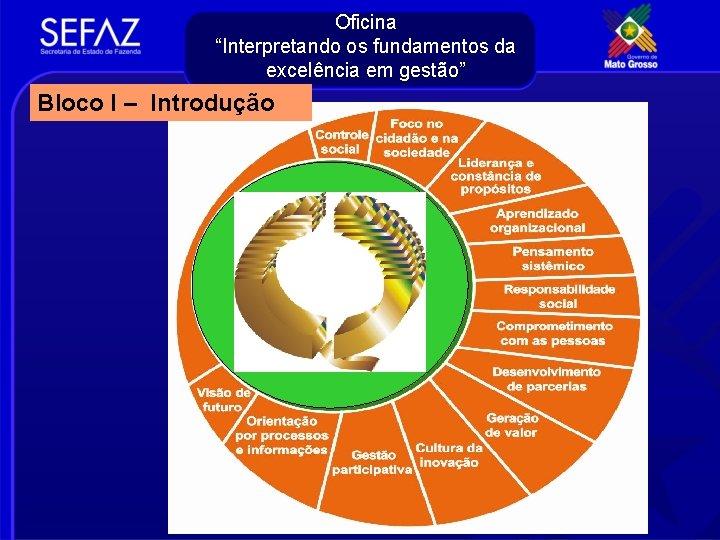 """Oficina """"Interpretando os fundamentos da excelência em gestão"""" Bloco I – Introdução"""