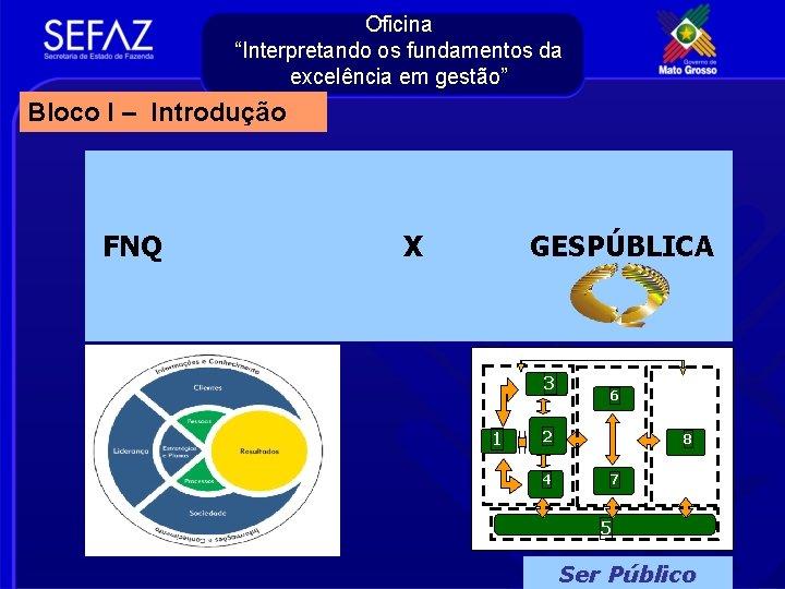 """Oficina """"Interpretando os fundamentos da excelência em gestão"""" Bloco I – Introdução FNQ X"""