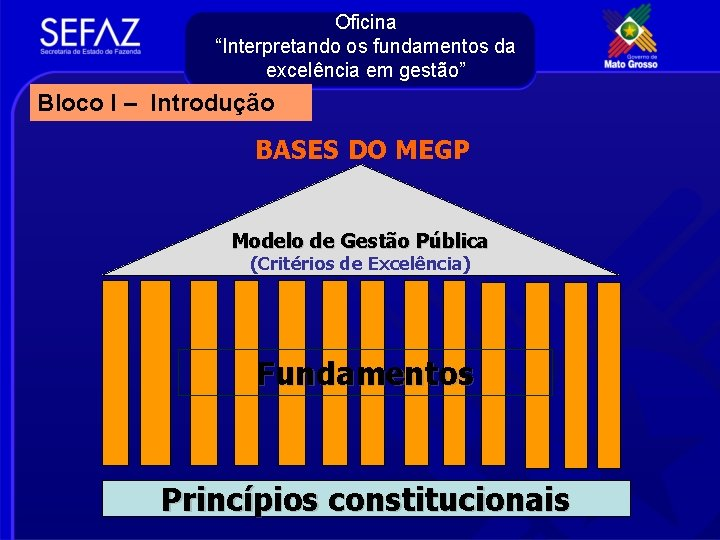 """Oficina """"Interpretando os fundamentos da excelência em gestão"""" Bloco I – Introdução BASES DO"""
