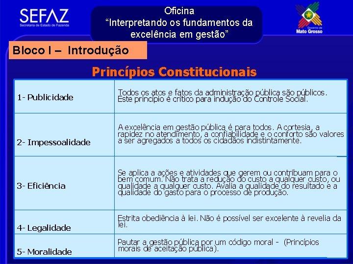 """Oficina """"Interpretando os fundamentos da excelência em gestão"""" Bloco I – Introdução Princípios Constitucionais"""