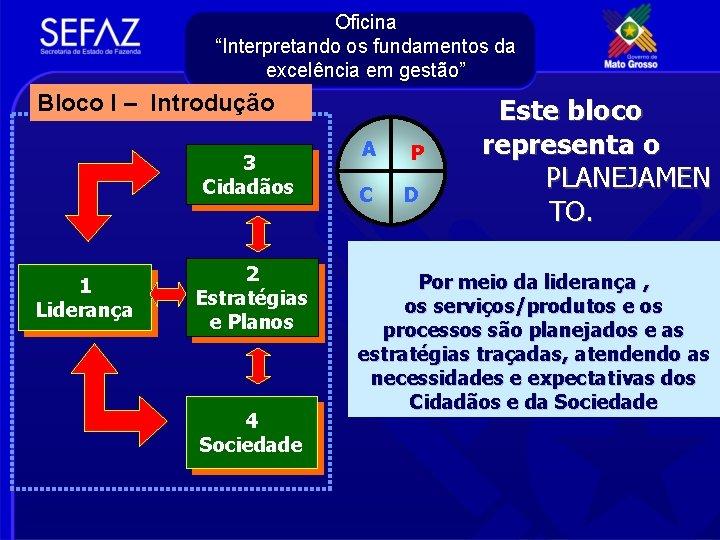 """Oficina """"Interpretando os fundamentos da excelência em gestão"""" Bloco I – Introdução 3 Cidadãos"""
