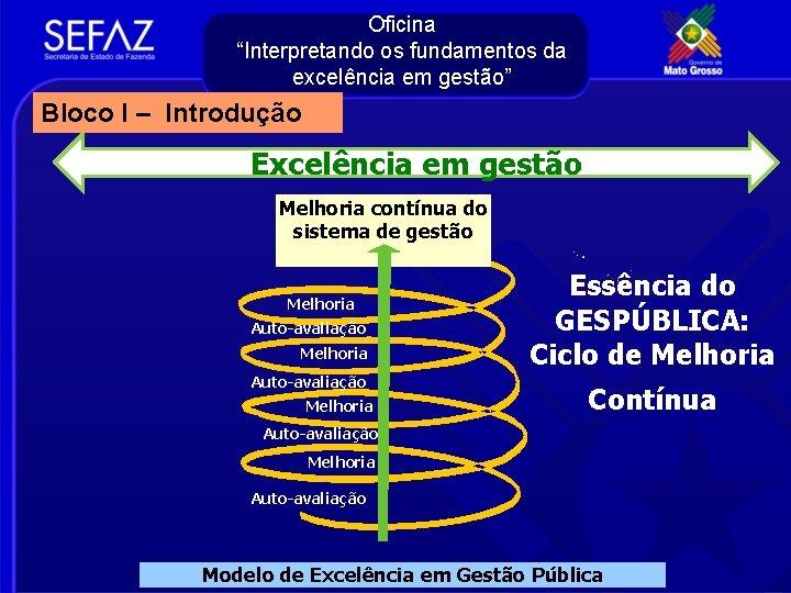 """Oficina """"Interpretando os fundamentos da excelência em gestão"""" Bloco I – Introdução Excelência em"""