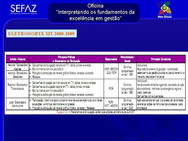 """Oficina """"Interpretando os fundamentos da excelência em gestão"""" ELETRONORTE MT 2008 -2009"""