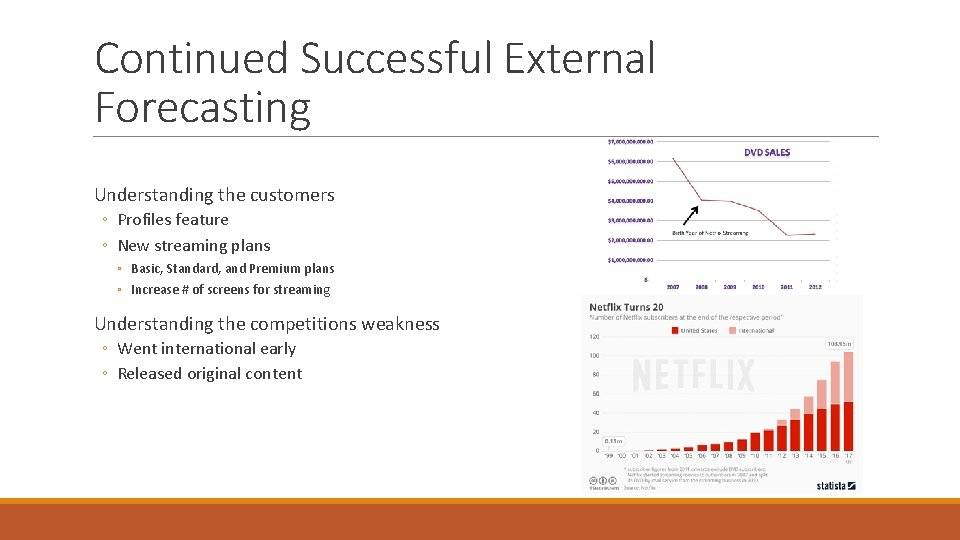 Continued Successful External Forecasting Understanding the customers ◦ Profiles feature ◦ New streaming plans
