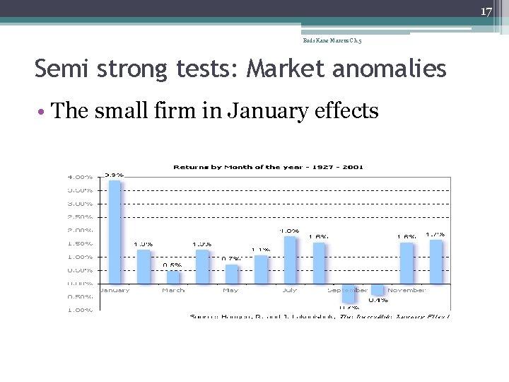 17 Bodi Kane Marcus Ch 5 Semi strong tests: Market anomalies • The small