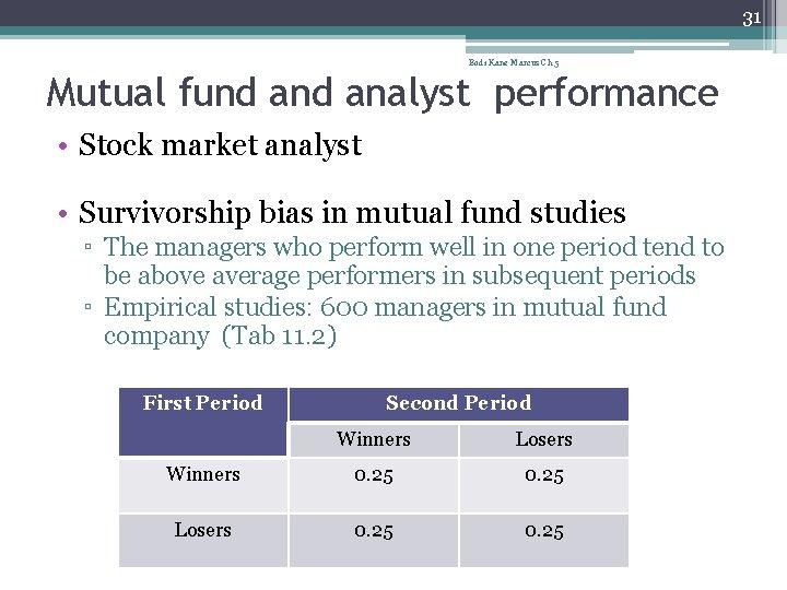 31 Bodi Kane Marcus Ch 5 Mutual fund analyst performance • Stock market analyst