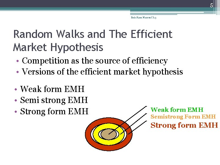 5 Bodi Kane Marcus Ch 5 Random Walks and The Efficient Market Hypothesis •