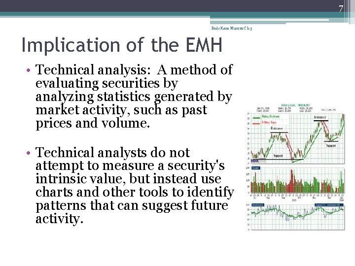 7 Bodi Kane Marcus Ch 5 Implication of the EMH • Technical analysis: A