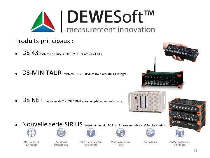 Produits principaux : DS 43 système de base sur USB 200 Khz /voies 24