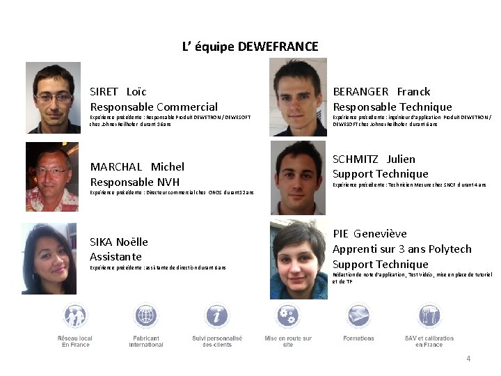 L' équipe DEWEFRANCE SIRET Loïc Responsable Commercial Expérience précédente : Responsable Produit DEWETRON /