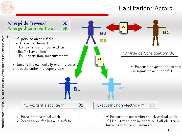 """Habilitation: Actors V. Montabonnet - Safety during Hardware Commissioning 18 October 2007 """"Chargé de"""