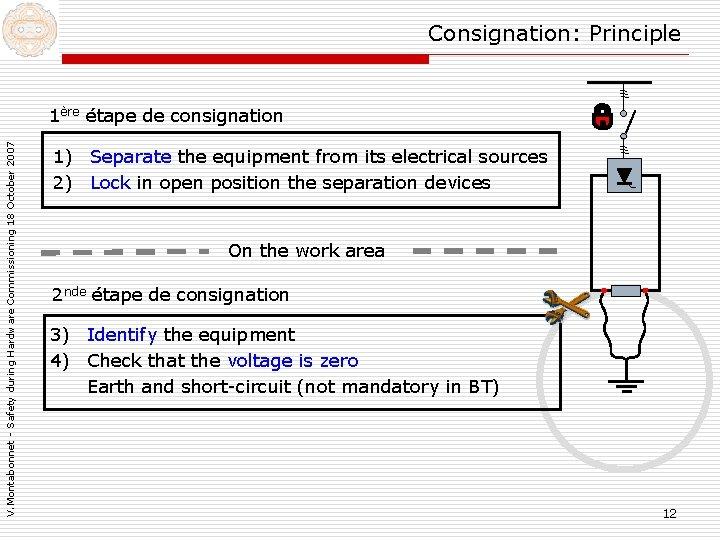 Consignation: Principle V. Montabonnet - Safety during Hardware Commissioning 18 October 2007 1ère étape