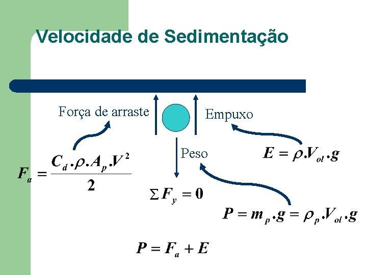 Velocidade de Sedimentação Força de arraste Empuxo Peso