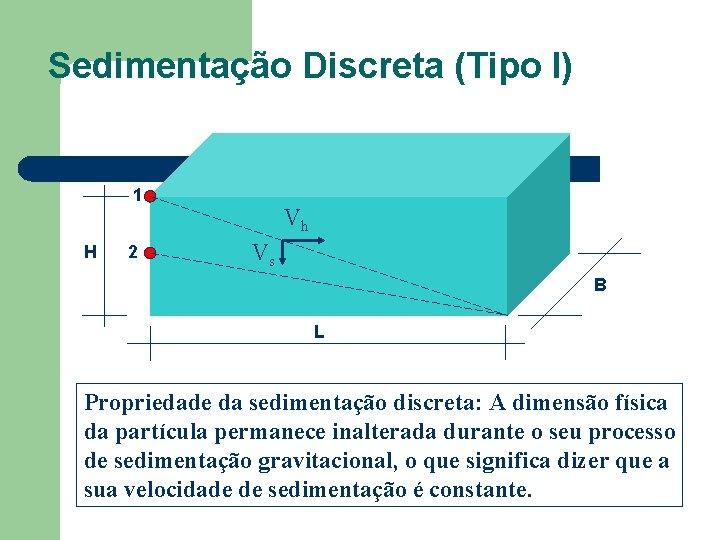 Sedimentação Discreta (Tipo I) 1 H 2 Vh Vs B L Propriedade da sedimentação