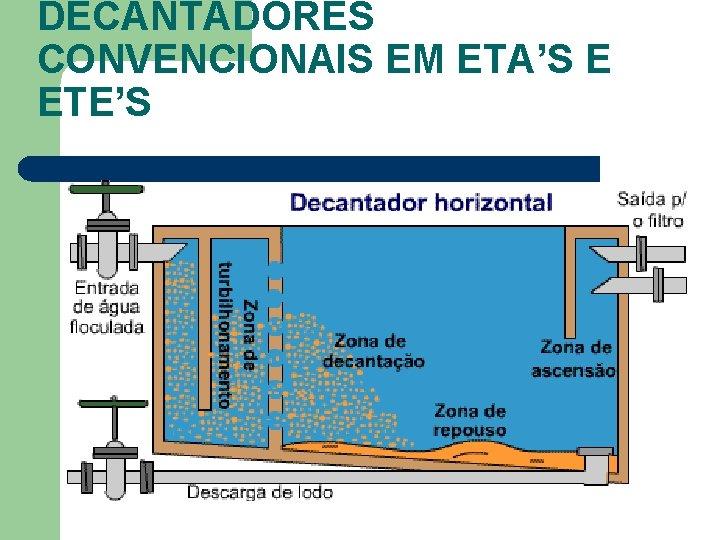 DECANTADORES CONVENCIONAIS EM ETA'S E ETE'S