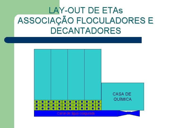 LAY-OUT DE ETAs ASSOCIAÇÃO FLOCULADORES E DECANTADORES CASA DE QUÍMICA Canal de água coagulada